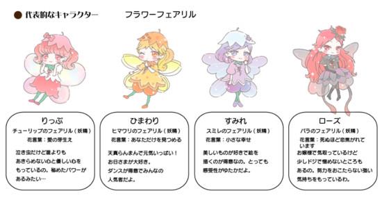 Rilu-Rilu-Fairilu-3-animees